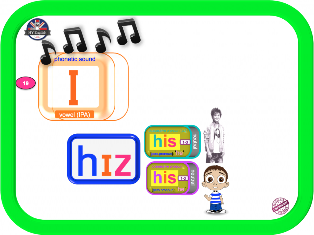 Ipa international phonetic alphabet learn english i3 fandeluxe Choice Image