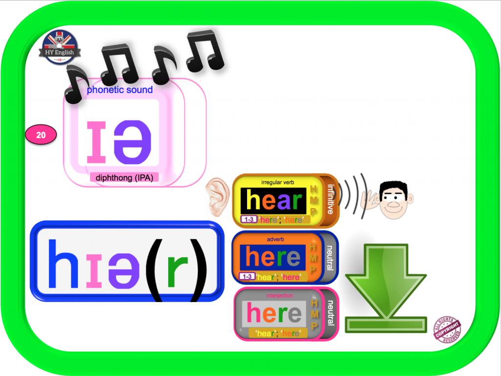 Ipa international phonetic alphabet learn english i4 fandeluxe Choice Image
