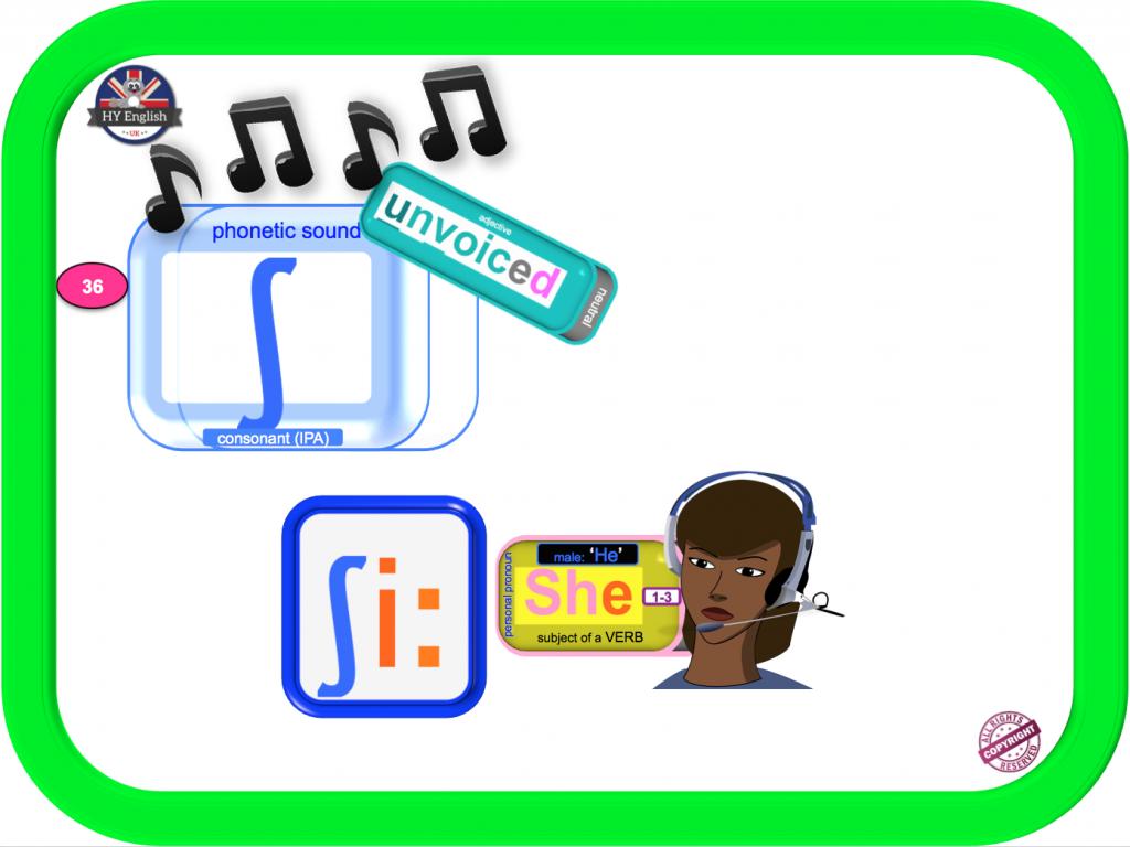 Ipa international phonetic alphabet learn english s1 fandeluxe Choice Image