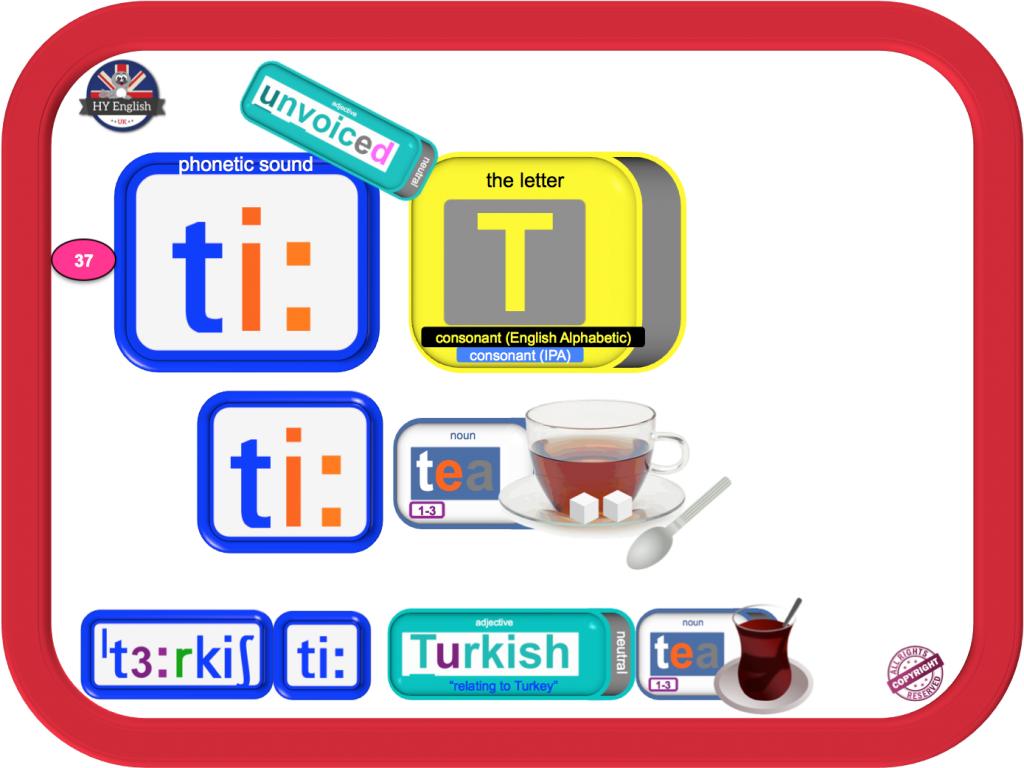 Ipa international phonetic alphabet learn english t0 fandeluxe Choice Image