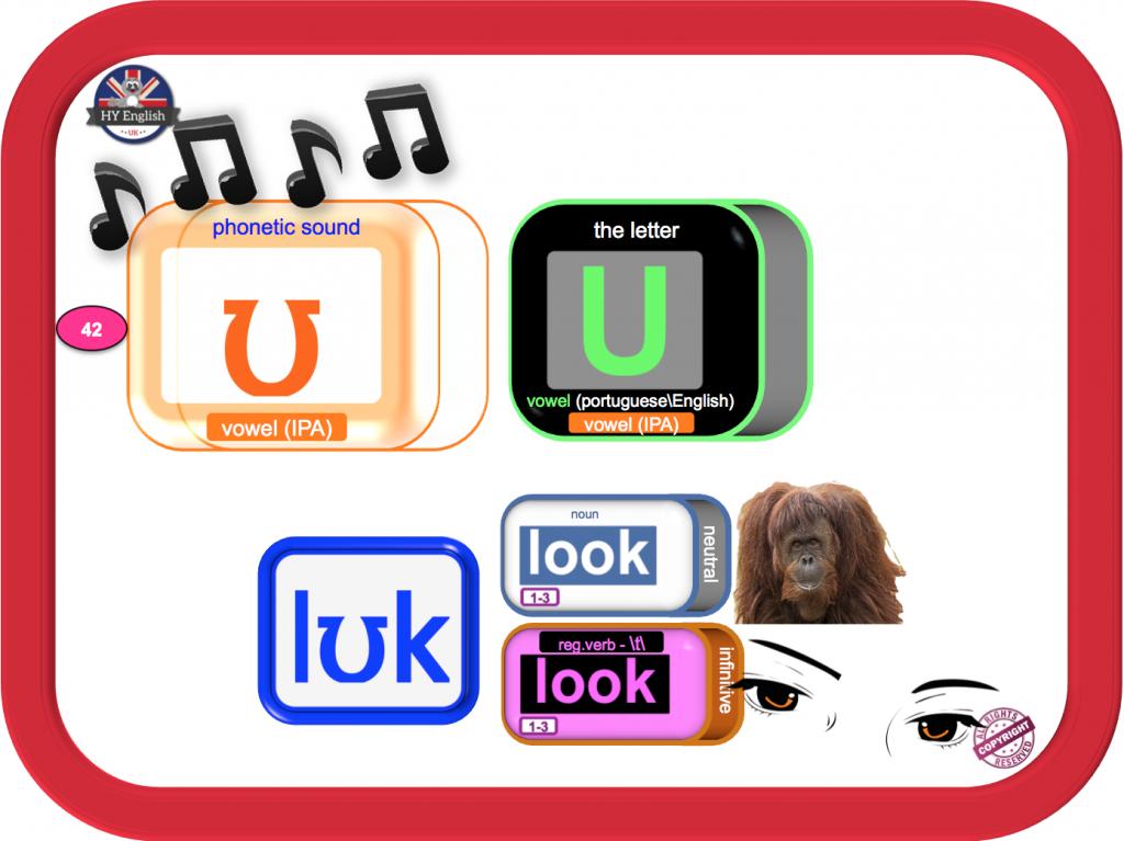 Ipa international phonetic alphabet learn english u0 fandeluxe Choice Image