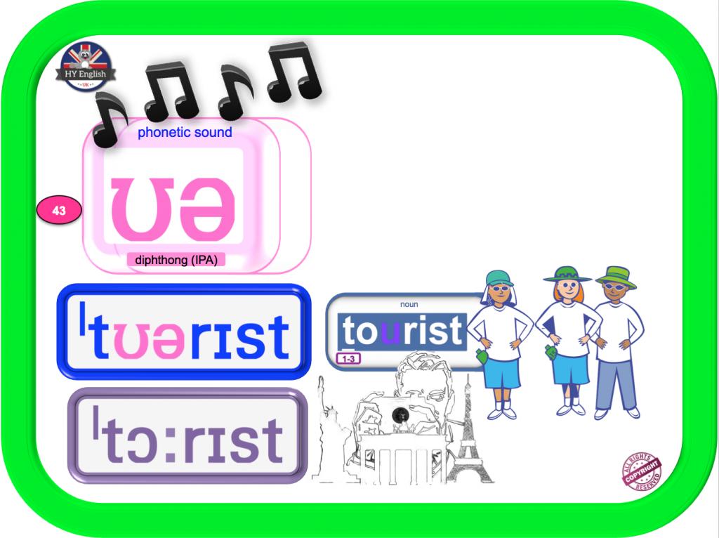 Ipa international phonetic alphabet learn english u2 fandeluxe Choice Image