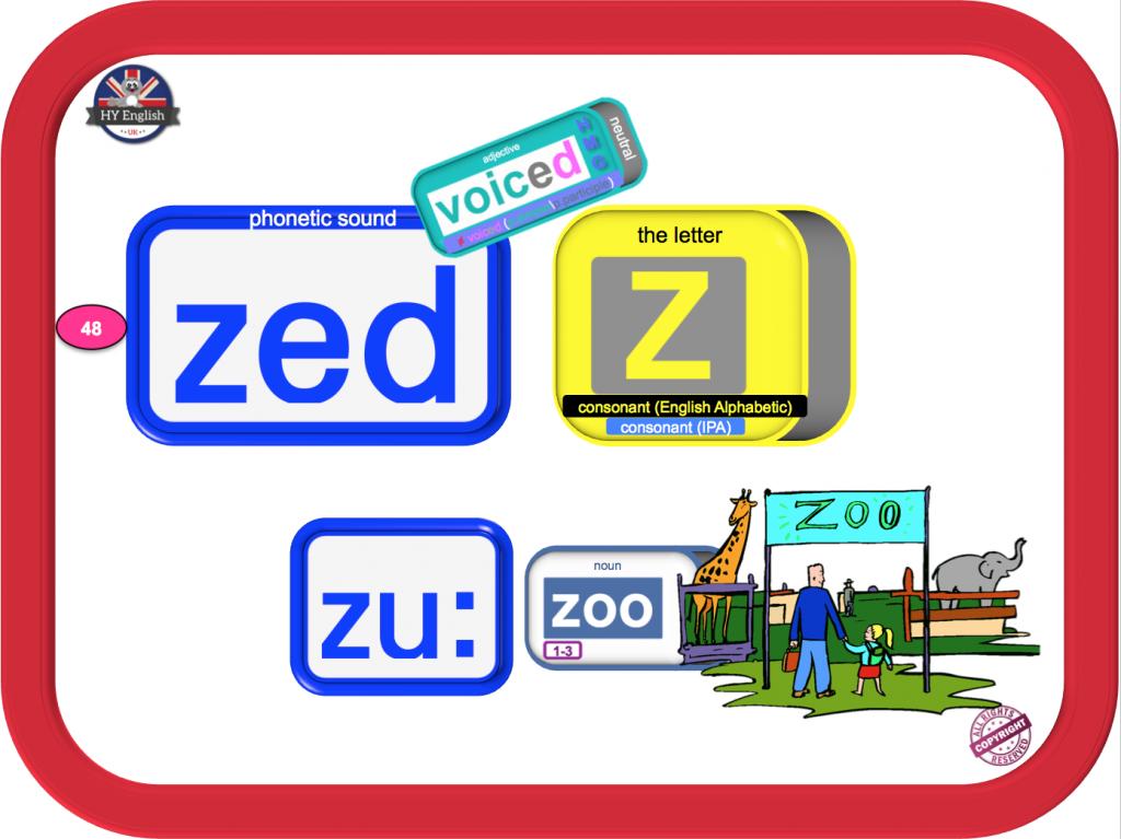 Ipa international phonetic alphabet learn english z0 fandeluxe Choice Image
